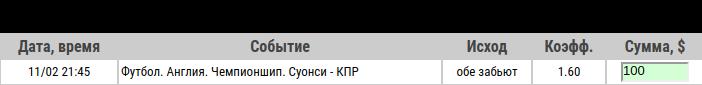 Ставка на Чемпионшип. Суонси – КПР. Прогноз от экспертов на матч 11.02.2020 - не прошла.