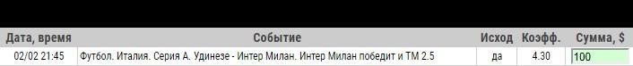 Ставка на Серия А. Удинезе – Интер. Бесплатный анонс и ставка на матч 2.02.2020 - прошла.