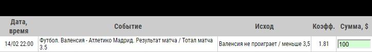 Ставка на Примера. Валенсия – Атлетико Мадрид. Прогноз и ставка на матч 14.02.2020 - не прошла.