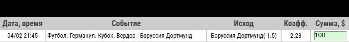 Ставка на Кубок Германии. Вердер – Боруссия Дортмунд. Прогноз и ставка на матч 4.02.2020 - не прошла.
