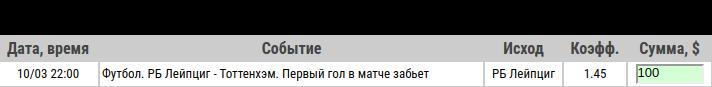 Ставка на Лига Чемпионов. 1/8 финала. РБ Лейпциг – Тоттенхэм. Прогноз и ставка от профессионалов на ответный матч 10.03.2020 - ожидается.