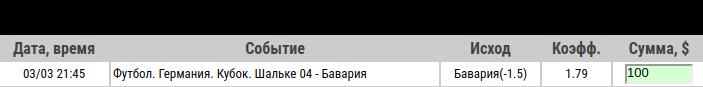 Ставка на Кубок Германии. Шальке – Бавария. Прогноз и ставка от экспертов на матч 3.03.2020 - ожидается.