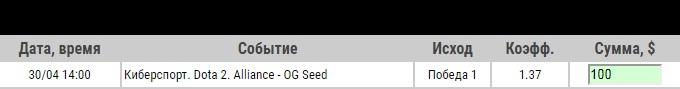 Ставка на Alliance – OG Seed. Прогноз и ставка на матч WePlay! Pushka League на 30.04.2020 - ожидается.