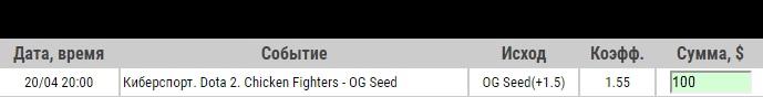 Ставка на WePlay! Pushka League. Chicken Fighters – OG Seed. Прогноз на матч Dota 2 на 20.04.2020 - ожидается.