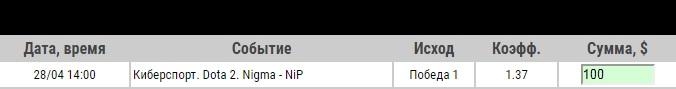 Ставка на WePlay! Pushka League. Nigma – NiP. Прогноз и ставка на матч 28 апреля 2020 года - ожидается.