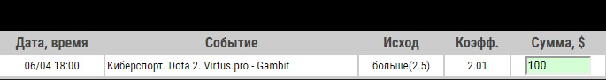 Ставка на ESL One Los Angeles 2020 – Online. Virtus.pro – Gambit. Прогноз и ставка на матч 6.04.2020 - ожидается.