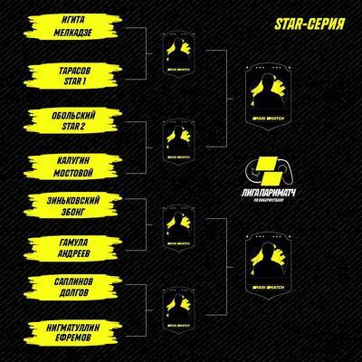 Определены все пары Star-серии Лиги Париматч