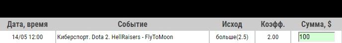 Ставка на HellRaisers – FlyToMoon. Анонс и ставка на матч OGA Dota PIT на 14 мая 2020 года - ожидается.