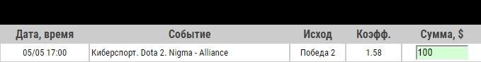 Ставка на Nigma – Alliance. Анонс и ставка на матч WePlay! Pushka League на 5 мая 2020 года - ожидается.