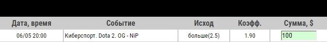 Ставка на OG – NiP. Прогноз и ставка на матч WePlay! Pushka League на 6 мая 2020 года - ожидается.
