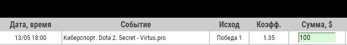 Ставка на Secret – Virtus.pro. Прогноз и ставка на матч OGA Dota PIT 2020 Online на 13 мая 2020 года - ожидается.