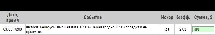 Ставка на БАТЭ – Неман Гродно. Прогноз и ставка на матч чемпионата Белоруссии на 3 мая 2020 года - ожидается.