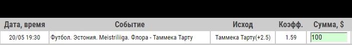 Ставка на Флора – Таммека Тарту. Бесплатный прогноз, анонс и ставка на матч чемпионата Эстонии на 20 мая 2020 года - ожидается.