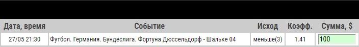 Ставка на Фортуна Дюссельдорф – Шальке. Анонс, превью, прогноз и ставка на матч чемпионата Германии на 27.05.2020 - ожидается.