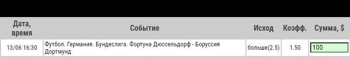 Ставка на Фортуна – Боруссия Дортмунд. Прогноз и ставка на матч 13.06.2020 - не прошла.