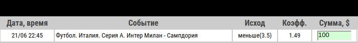 Ставка на Интер – Сампдория. Прогноз от специалистов на матч 21.06.2020 - прошла.