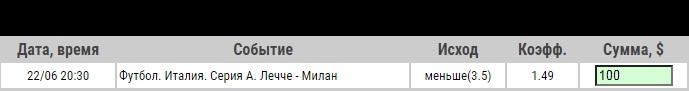 Ставка на Лечче – Милан: анонс, прогноз и ставка на матч Серии А на 22.06.2020 - не прошла.
