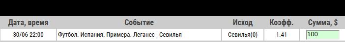 Ставка на Леганес – Севилья. Прогноз и ставка на матч 30.06.2020 - прошла.