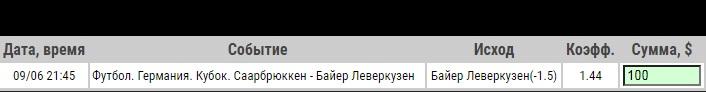 Ставка на Саарбрюккен – Байер Леверкузен. Бесплатный анонс, прогноз и ставка на полуфинал Кубка Германии (9.06.2020) - прошла.