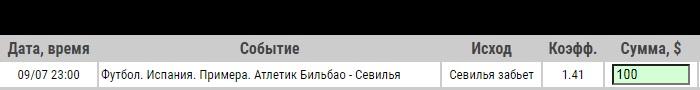 Ставка на Атлетик Бильбао – Севилья. Прогноз и ставка на матч чемпионата Испании (9.07.2020) - прошла.
