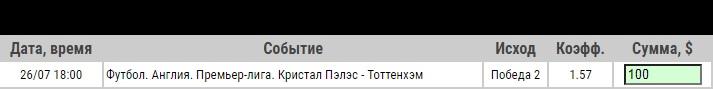 Ставка на Кристал Пэлас – Тоттенхэм. Прогноз и ставка от экспертов на матч 26.07.2020 - не прошла.