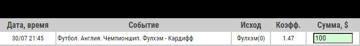 Ставка на Чемпионшип. Плей-офф. Фулхэм – Кардифф. Прогноз и ставка на матч 30.07.2020 - ожидается.