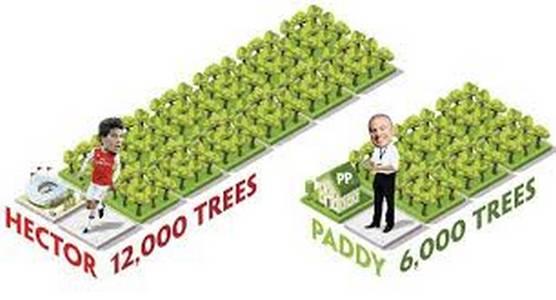 Бельерин против Paddy Power: на спор выставлено спецпредложение от Париматч