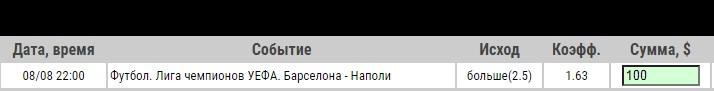 Ставка на Барселона – Наполи. Превью, прогноз и ставка на матч Лиги Чемпионов (8.08.2020) - прошла.