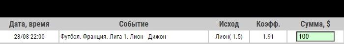 Ставка на Лион – Дижон, анонс, прогноз и ставка на матч Лиги 1 (28.08.2020) - прошла.