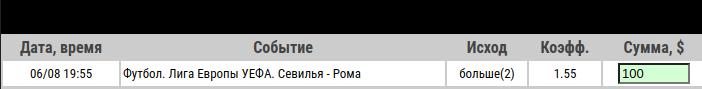 Ставка на Севилья – Рома, анонс, прогноз и ставка на матч Лиги Европы (6.08.2020) - возвращена.