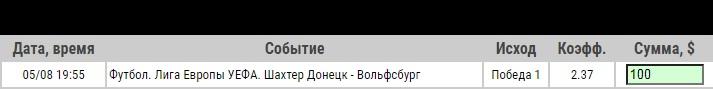 Ставка на Шахтер – Вольфсбург. Превью, прогноз и ставка на матч 5.08.2020 - прошла.