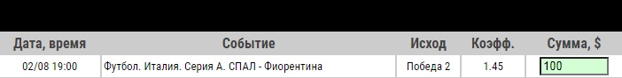 Ставка на СПАЛ – Фиорентина. Прогноз и ставка на матч 2.08.2020 - ожидается.