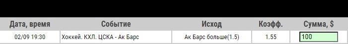Ставка на ЦСКА – Ак Барс, анонс, прогноз и ставка на матч КХЛ (2.09.2020) - прошла.