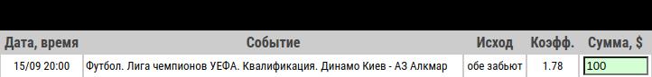 Ставка на Динамо Киев – АЗ Алкмар, анонс, прогноз и ставка на матч Лиги Чемпионов (15.09.2020) - не прошла.