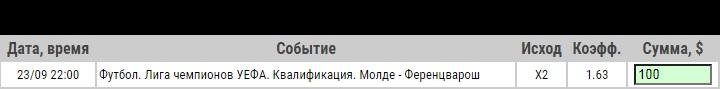 Ставка на Мольде – Ференцварош, превью, прогноз и ставка на матч Лиги Чемпионов (23.09.2020) - прошла.