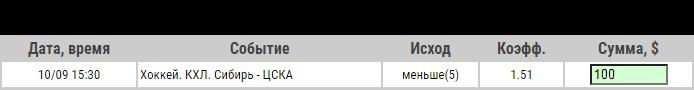 Ставка на Сибирь – ЦСКА, превью, прогноз и ставка на матч КХЛ (10.09.2020) - прошла.