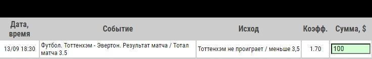 Ставка на Тоттенхэм – Эвертон, анонс, прогноз и ставка на матч АПЛ (13.09.2020) - не прошла.