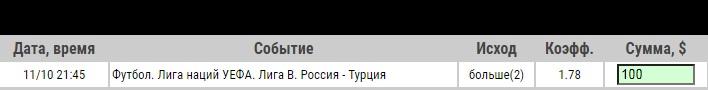 Ставка на Лига Наций. Россия – Турция. Прогноз от экспертов на матч 11.10.2020 - возвращена.