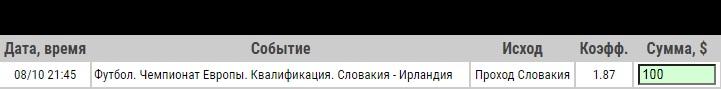 Ставка на Отбор к ЧЕ-2020. Словакия – Ирландия, анонс, прогноз и ставка на матч 8.10.2020 - прошла.