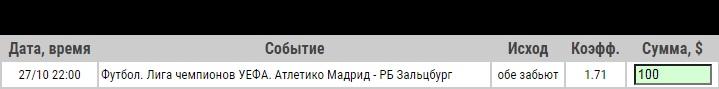 Ставка на Атлетико Мадрид – РБ Зальцбург. Прогноз и ставка на матч Лиги чемпионов (27.10.2020) - прошла.