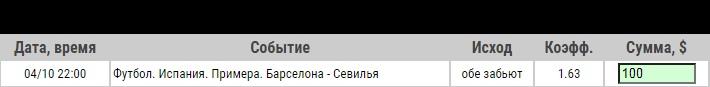 Ставка на Барселона – Севилья. Прогноз от профессионалов на матч Примеры (4.10.2020) - прошла.