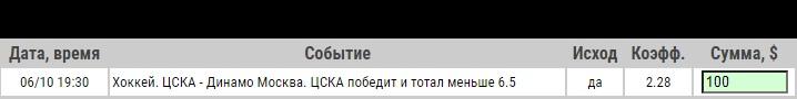 Ставка на ЦСКА – Динамо Москва. Прогноз и ставка на матч КХЛ (6.10.2020) - прошла.