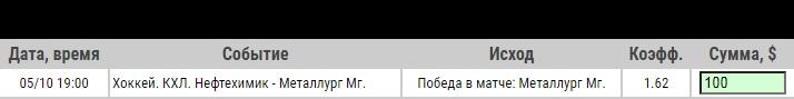 Ставка на Нефтехимик – Металлург. Прогноз от профессионалов на матч КХЛ (5.10.2020) - прошла.