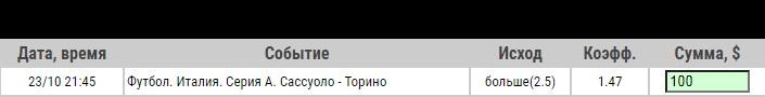 Ставка на Сассуоло – Торино. Прогноз и ставка на матч Серии А (23.10.2020) - прошла.
