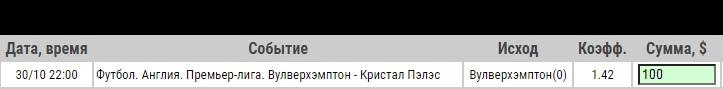 Ставка на Вулверхэмптон – Кристал Пэлас. Прогноз от специалистов на матч АПЛ (30.10.2020) - прошла.