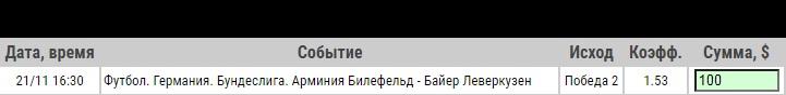 Ставка на Арминия – Байер Леверкузен, анонс, прогноз и ставка на матч Бундеслиги (21.11.2020) - прошла.