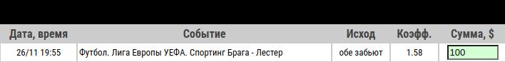 Ставка на Брага – Лестер, превью, прогноз и ставка на матч Лиги Европы (26.11.2020) - прошла.