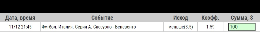 Ставка на Сассуоло – Беневенто. Прогноз от экспертов на матч Серии А (11.12.2020) - прошла.